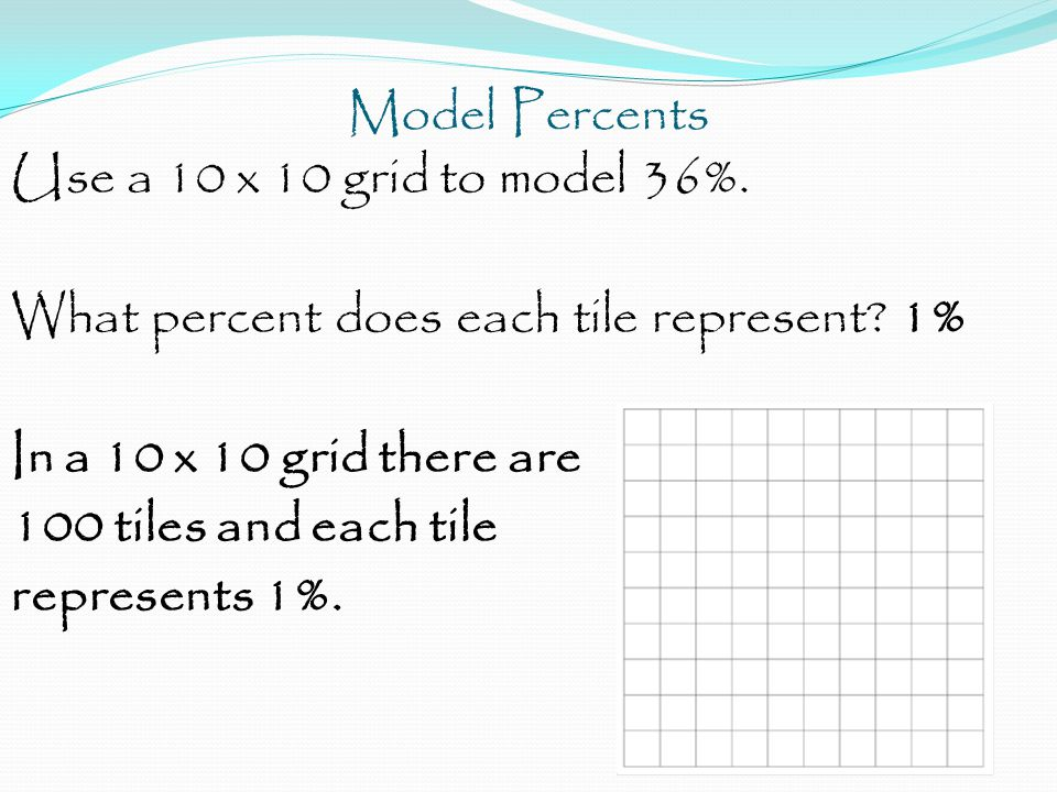 Model Percents Use a 10 x 10 grid to model 36%. What percent does each tile represent.