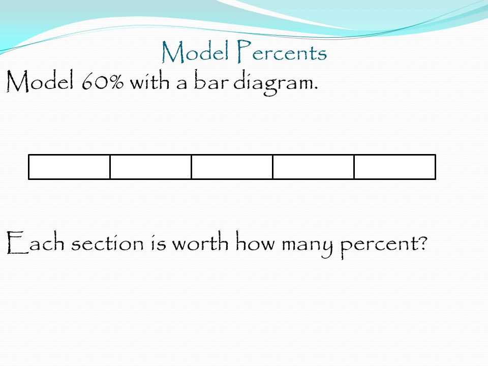 Model Percents Model 60% with a bar diagram. Each section is worth how many percent