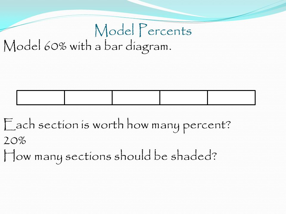 Model Percents Model 60% with a bar diagram. Each section is worth how many percent.