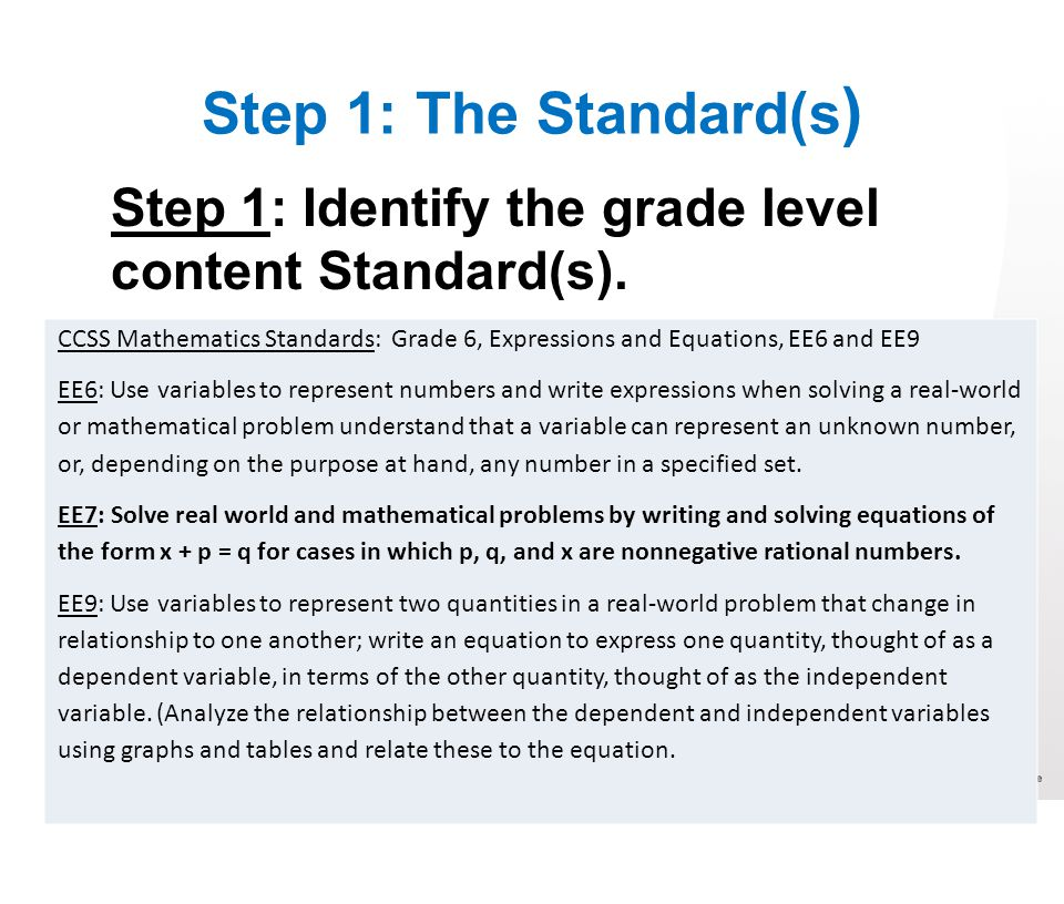 Step 1: The Standard(s ) Step 1: Identify the grade level content Standard(s).