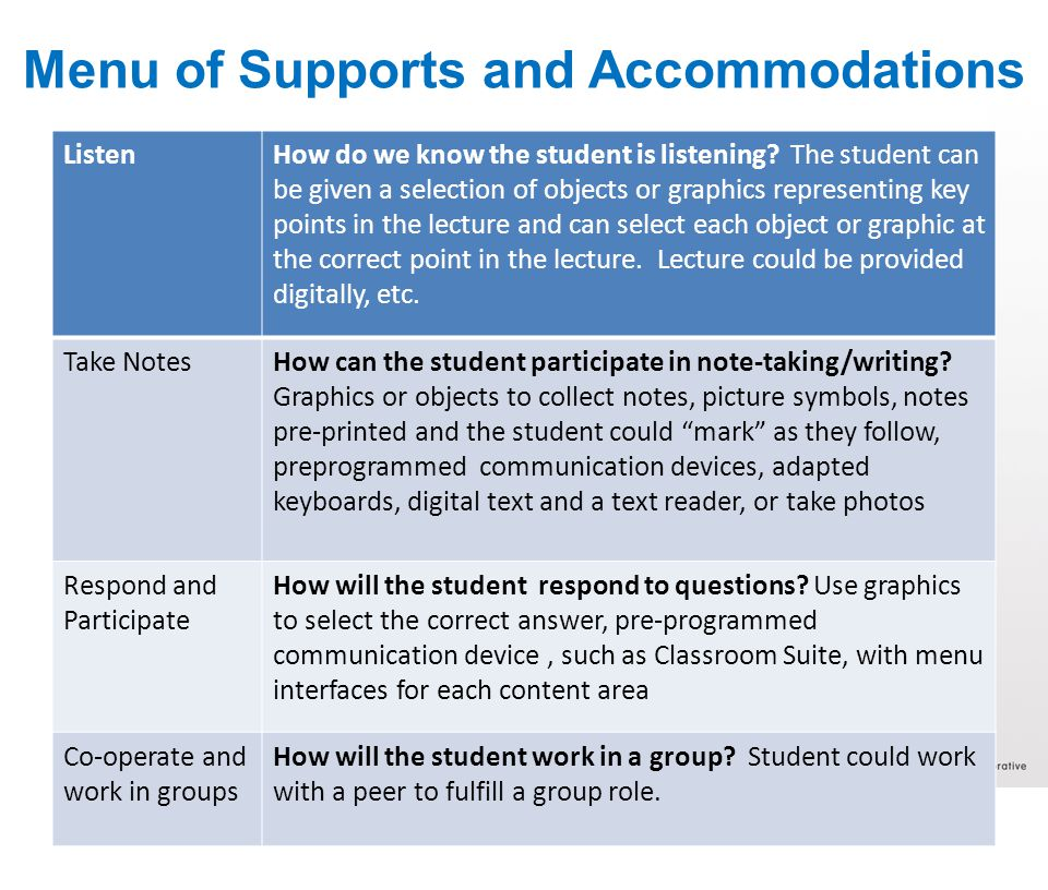 Menu of Supports and Accommodations ListenHow do we know the student is listening.