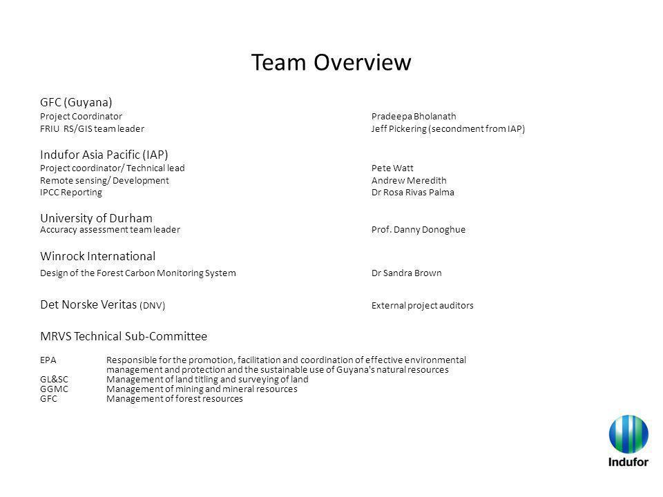 Team Overview GFC (Guyana) Project Coordinator Pradeepa Bholanath FRIU RS/GIS team leaderJeff Pickering (secondment from IAP) Indufor Asia Pacific (IA