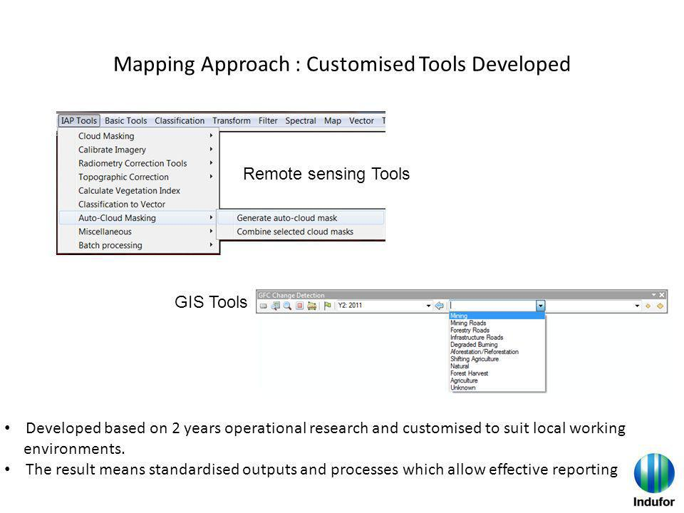 Mapping Approach : Customised Tools Developed Developed based on 2 years operational research and customised to suit local working environments.