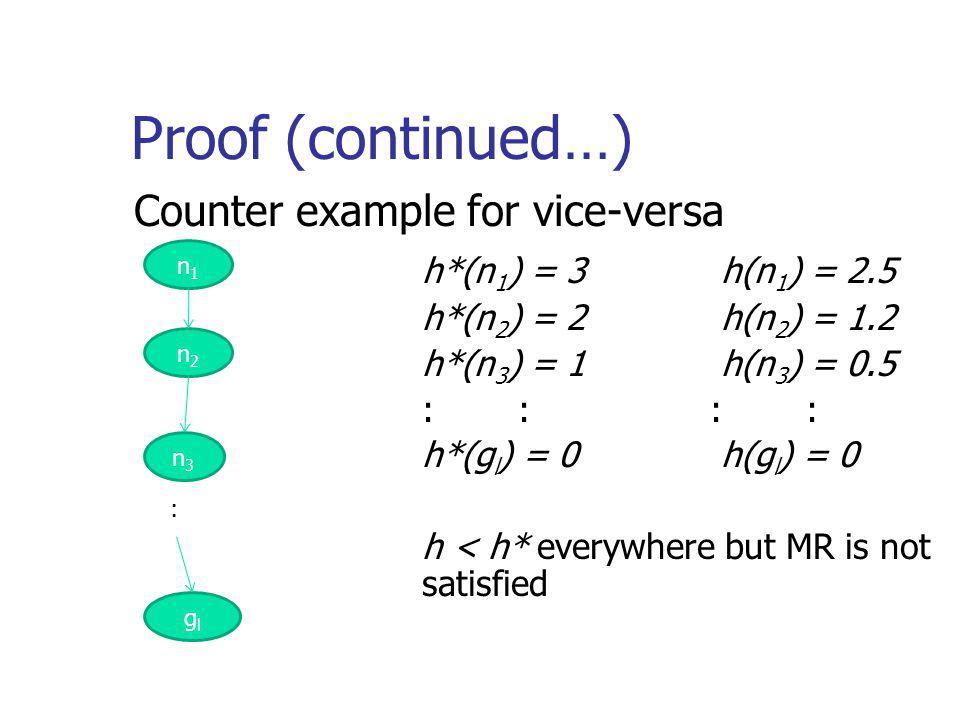 Proof (continued…) Counter example for vice-versa h*(n 1 ) = 3 h(n 1 ) = 2.5 h*(n 2 ) = 2 h(n 2 ) = 1.2 h*(n 3 ) = 1 h(n 3 ) = 0.5 :: h*(g l ) = 0 h(g l ) = 0 h < h* everywhere but MR is not satisfied n1n1 n2n2 n3n3 glgl :
