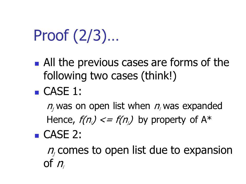 Proof (2/3)… All the previous cases are forms of the following two cases (think!) CASE 1: n j was on open list when n i was expanded Hence, f(n i ) <= f(n j ) by property of A* CASE 2: n j comes to open list due to expansion of n i