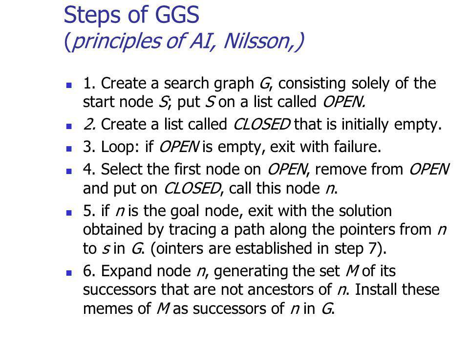 Steps of GGS (principles of AI, Nilsson,) 1.