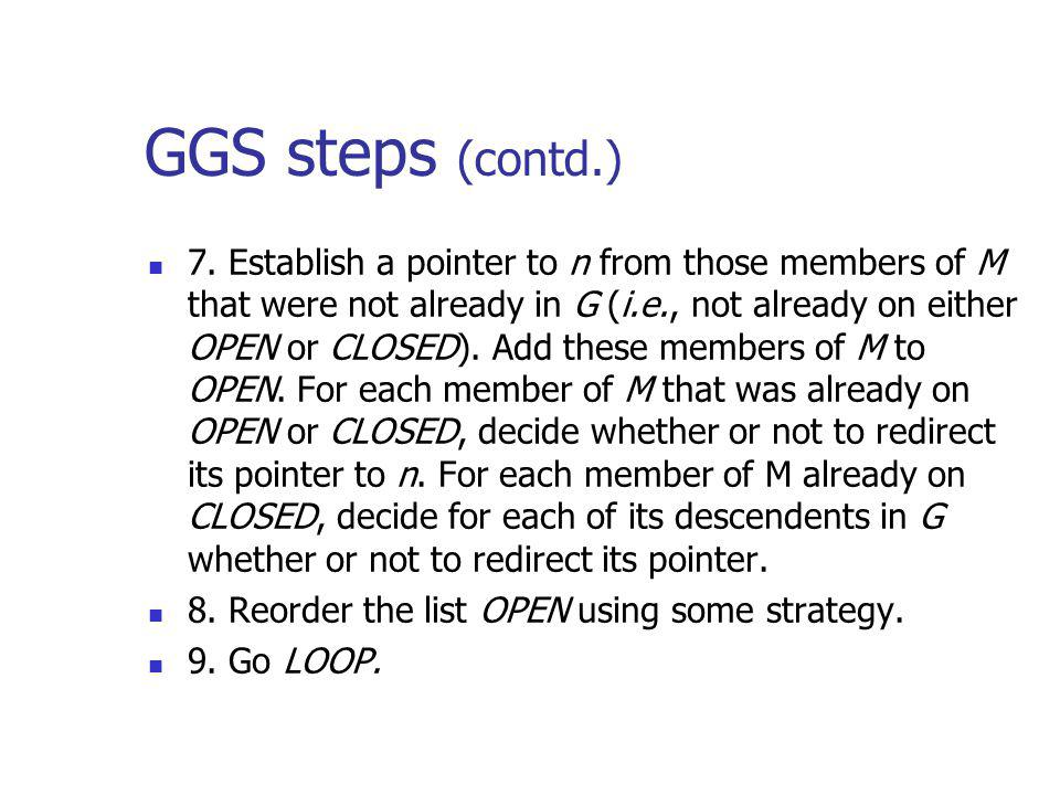 GGS steps (contd.) 7.