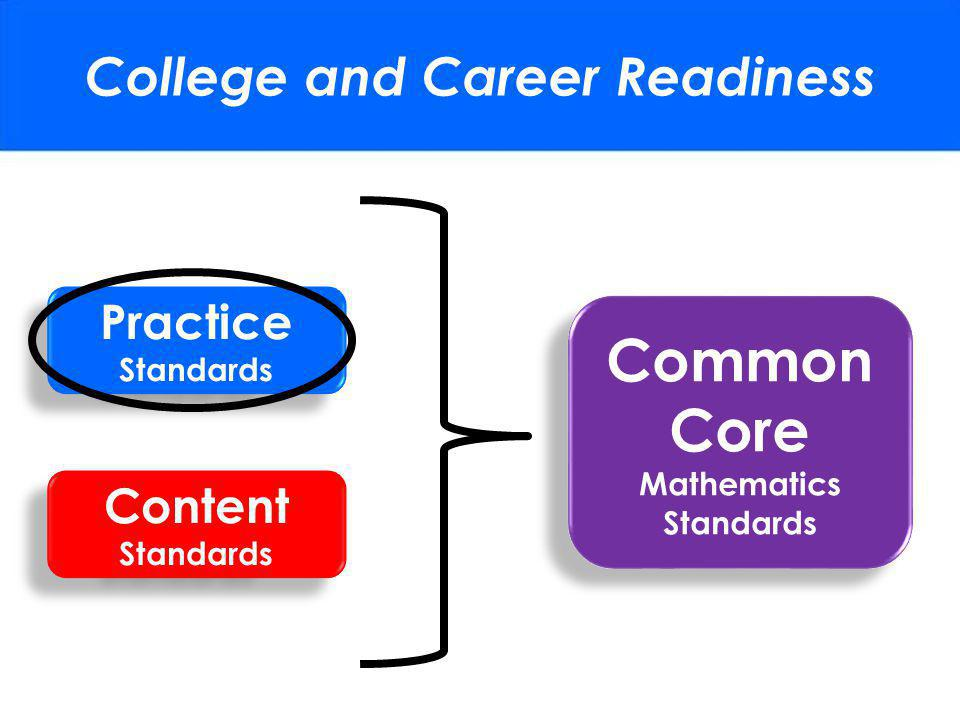 CCSSM Instructional Shifts Skills without conceptual understanding are meaningless.