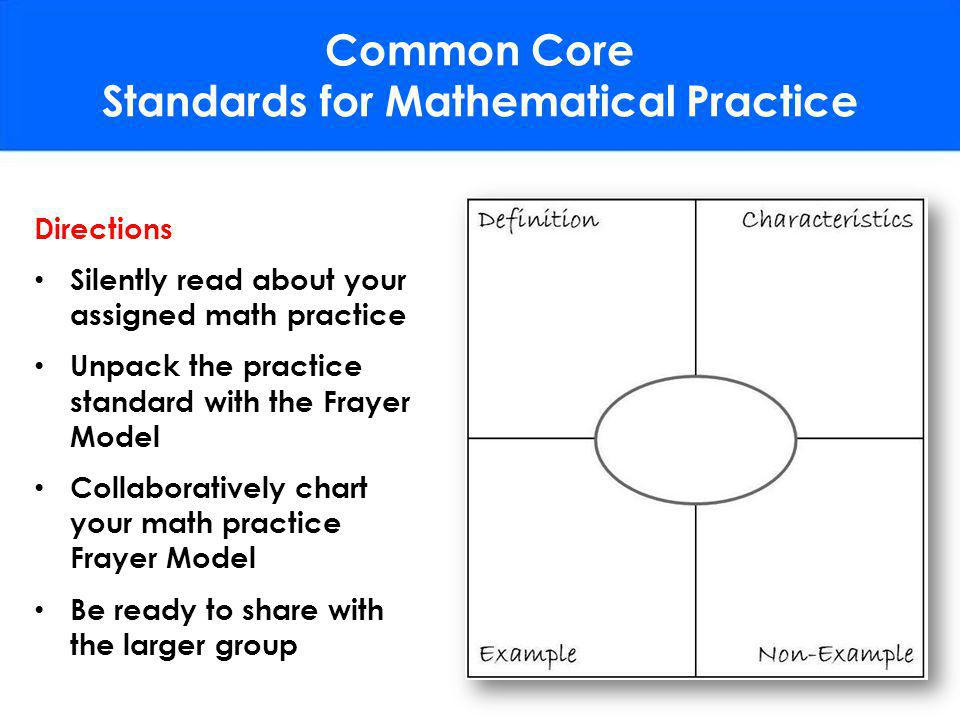 Common Core Standards for Mathematical Practice Directions Silently read about your assigned math practice Unpack the practice standard with the Frayer Model Collaboratively chart your math practice Frayer Model Be ready to share with the larger group