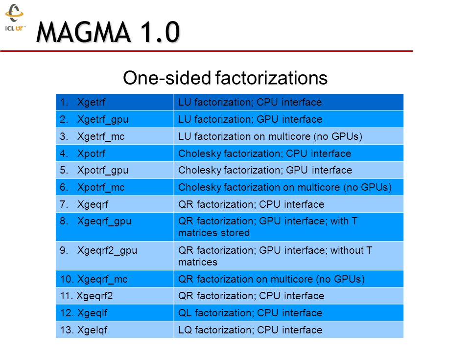 1. XgetrfLU factorization; CPU interface 2. Xgetrf_gpuLU factorization; GPU interface 3. Xgetrf_mcLU factorization on multicore (no GPUs) 4. XpotrfCho