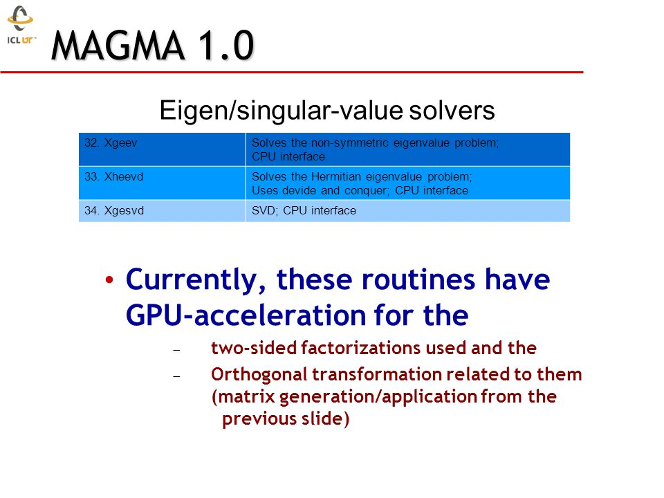 32. XgeevSolves the non-symmetric eigenvalue problem; CPU interface 33. XheevdSolves the Hermitian eigenvalue problem; Uses devide and conquer; CPU in