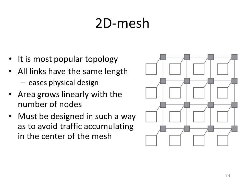 2D-mesh It is most popular topology All links have the same length – eases physical design Area grows linearly with the number of nodes Must be design