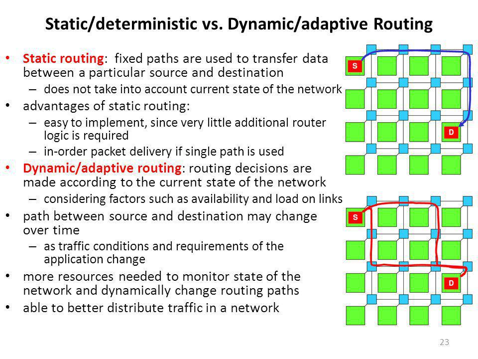 Static/deterministic vs. Dynamic/adaptive Routing Static routing: fixed paths are used to transfer data between a particular source and destination –