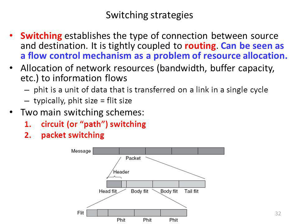 32 Switching strategies Switching establishes the type of connection between source and destination. It is tightly coupled to routing. Can be seen as