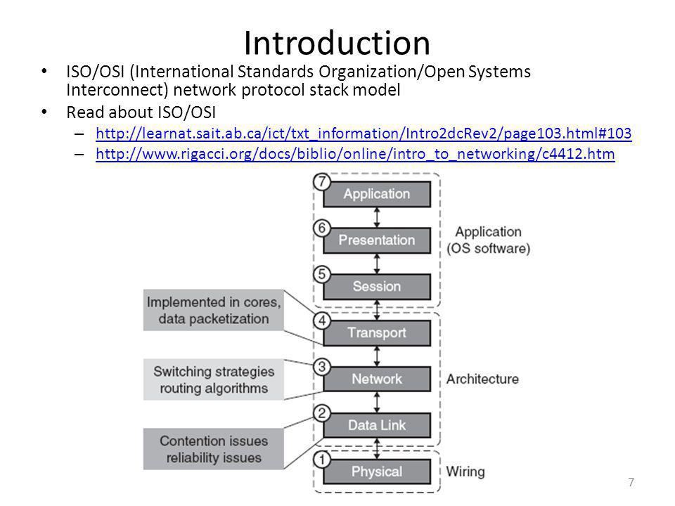 Introduction ISO/OSI (International Standards Organization/Open Systems Interconnect) network protocol stack model Read about ISO/OSI – http://learnat