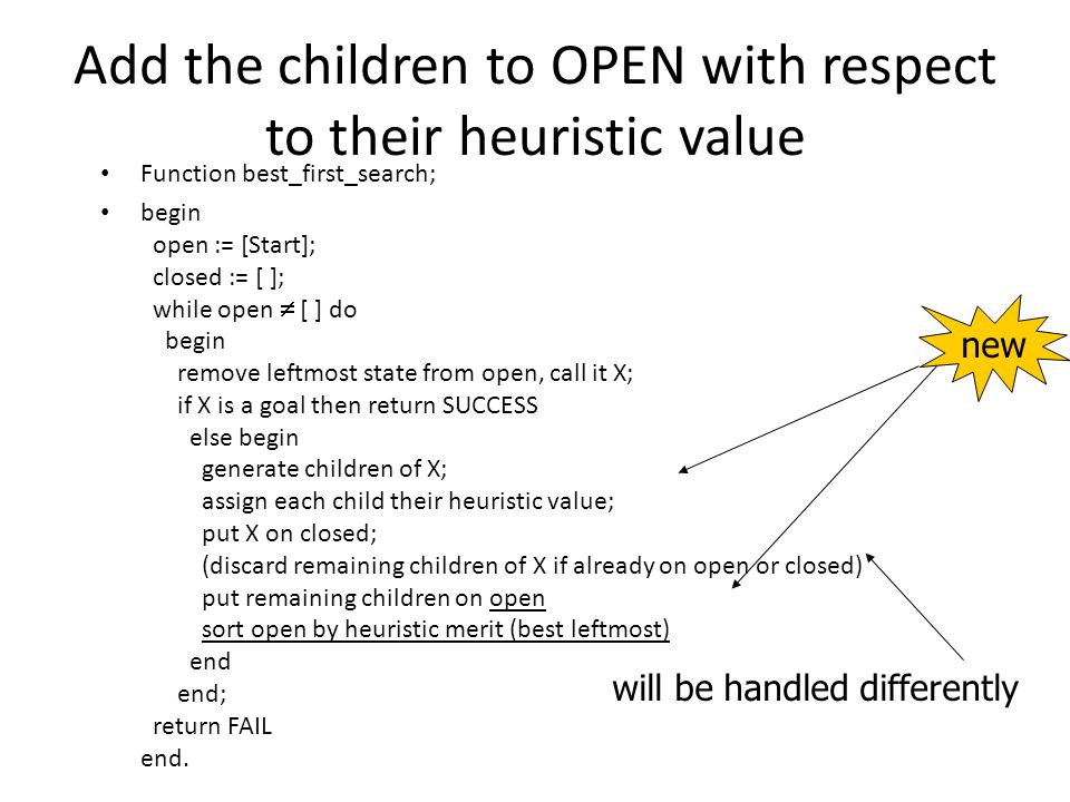 Add the children to OPEN with respect to their heuristic value Function best_first_search; begin open := [Start]; closed := [ ]; while open [ ] do begin remove leftmost state from open, call it X; if X is a goal then return SUCCESS else begin generate children of X; assign each child their heuristic value; put X on closed; (discard remaining children of X if already on open or closed) put remaining children on open sort open by heuristic merit (best leftmost) end end; return FAIL end.