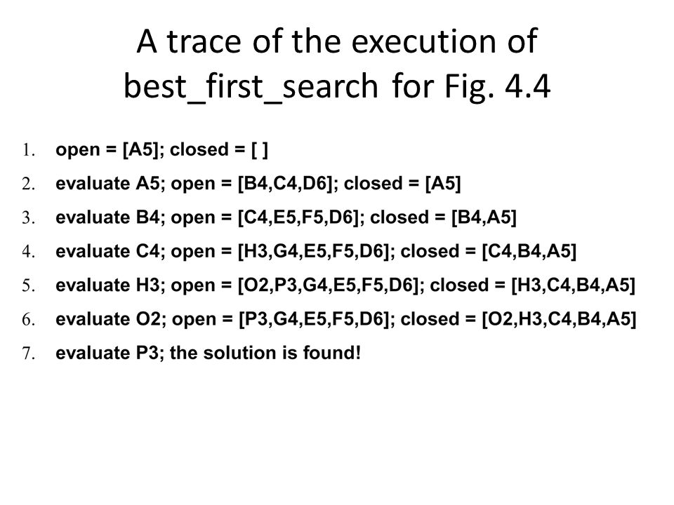 A trace of the execution of best_first_search for Fig. 4.4