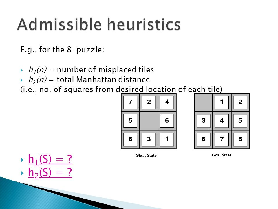E.g., for the 8-puzzle: h 1 (n) = number of misplaced tiles h 2 (n) = total Manhattan distance (i.e., no.