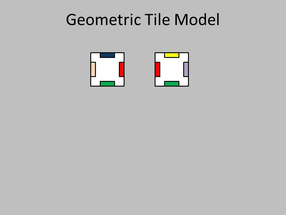 Geometric Tile Model