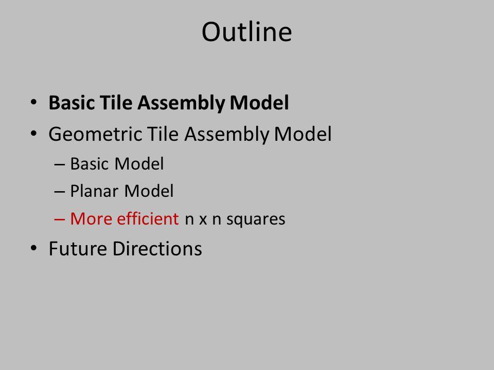 3 Tile Assembly Model (Rothemund, Winfree, Adleman) T = G(y) = 2 G(g) = 2 G(r) = 2 G(b) = 2 G(p) = 1 G(w) = 1 t = 2 Tile Set: Glue Function: Temperature: x ed cba