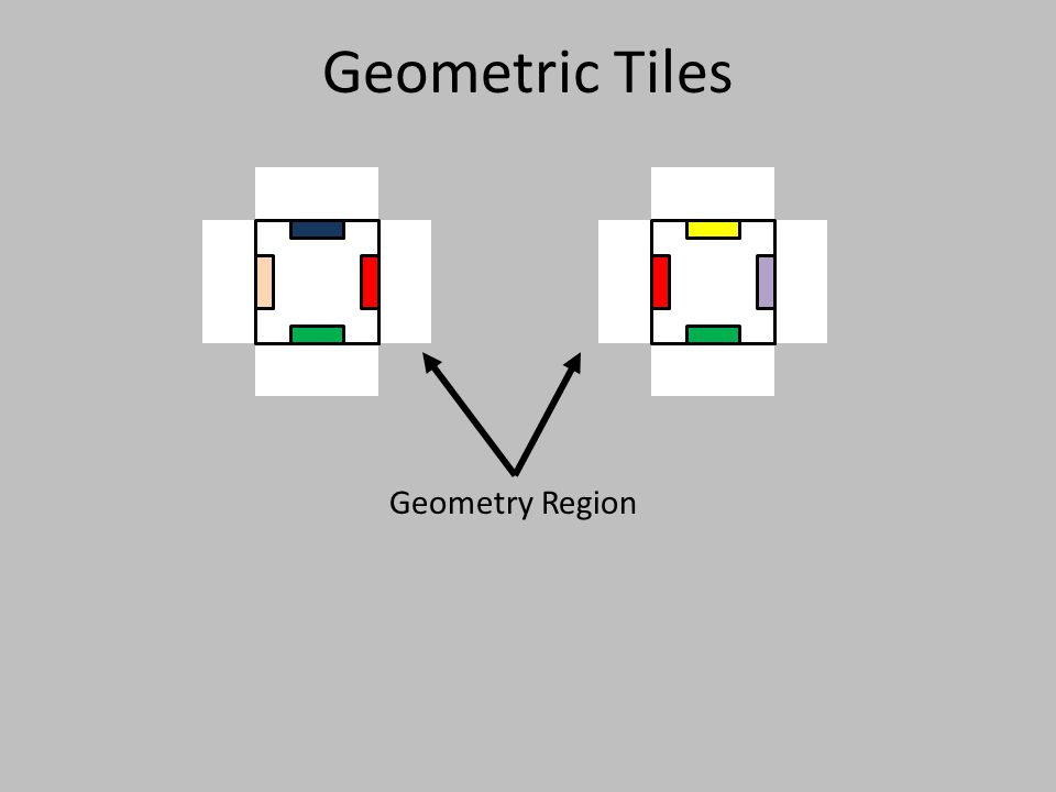 Geometric Tiles Geometry Region