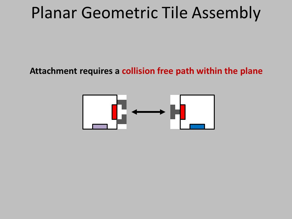 Planar Geometric Tile Assembly Attachment requires a collision free path within the plane
