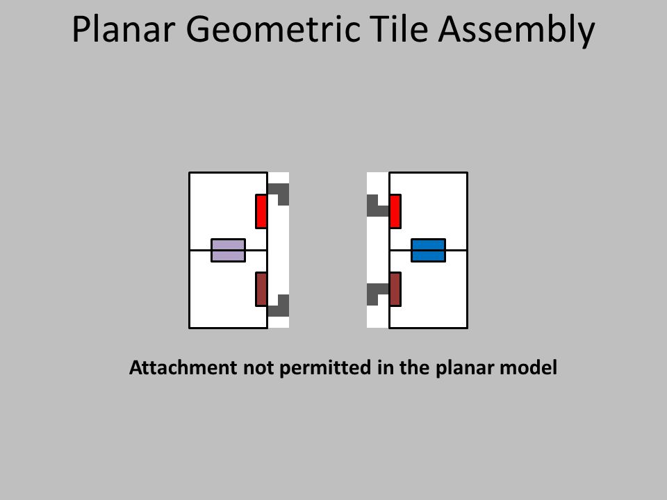 Attachment not permitted in the planar model