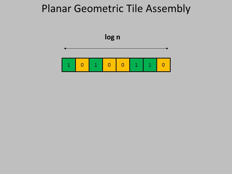 10100110 log n Planar Geometric Tile Assembly