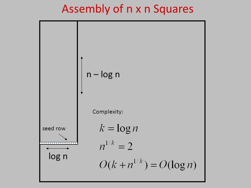 Assembly of n x n Squares n – log n log n Complexity: seed row