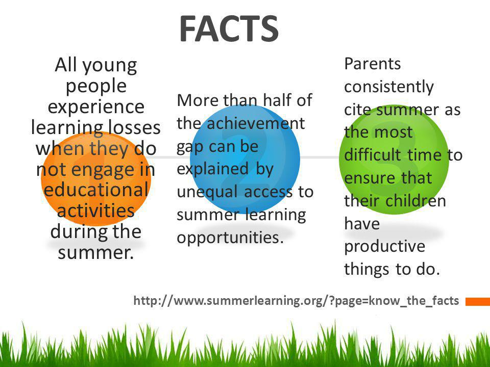 FACTS http://www.summerlearning.org/?page=know_the_facts 1 All young people experience learning losses when they do not engage in educational activiti