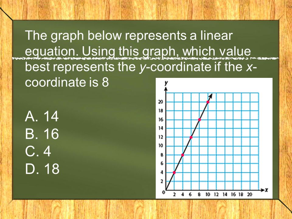 The graph below represents a linear equation. Using this graph, which value best represents the y-coordinate if the x- coordinate is 8 A. 14 B. 16 C.