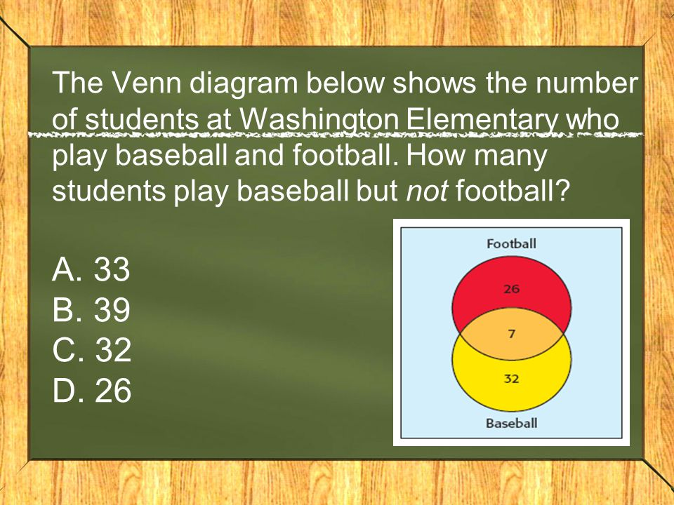 The Venn diagram below shows the number of students at Washington Elementary who play baseball and football. How many students play baseball but not f