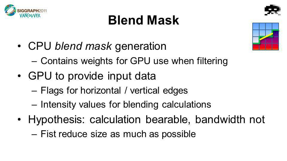 Blend Mask CPU blend mask generation –Contains weights for GPU use when filtering GPU to provide input data –Flags for horizontal / vertical edges –Intensity values for blending calculations Hypothesis: calculation bearable, bandwidth not –Fist reduce size as much as possible
