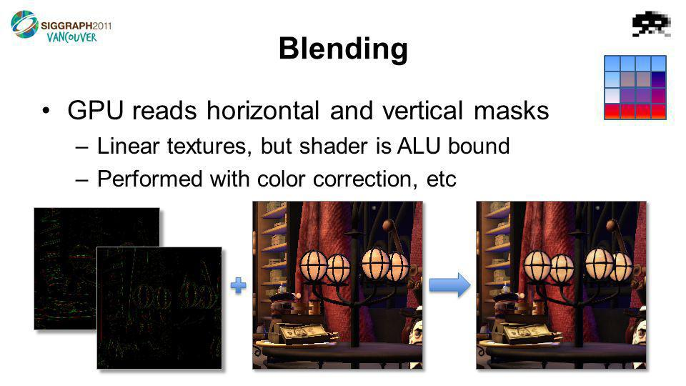 Blending GPU reads horizontal and vertical masks –Linear textures, but shader is ALU bound –Performed with color correction, etc