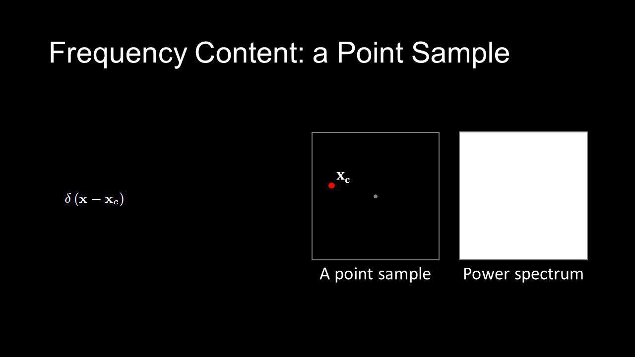 Frequency Content: a Point Sample A point samplePower spectrum
