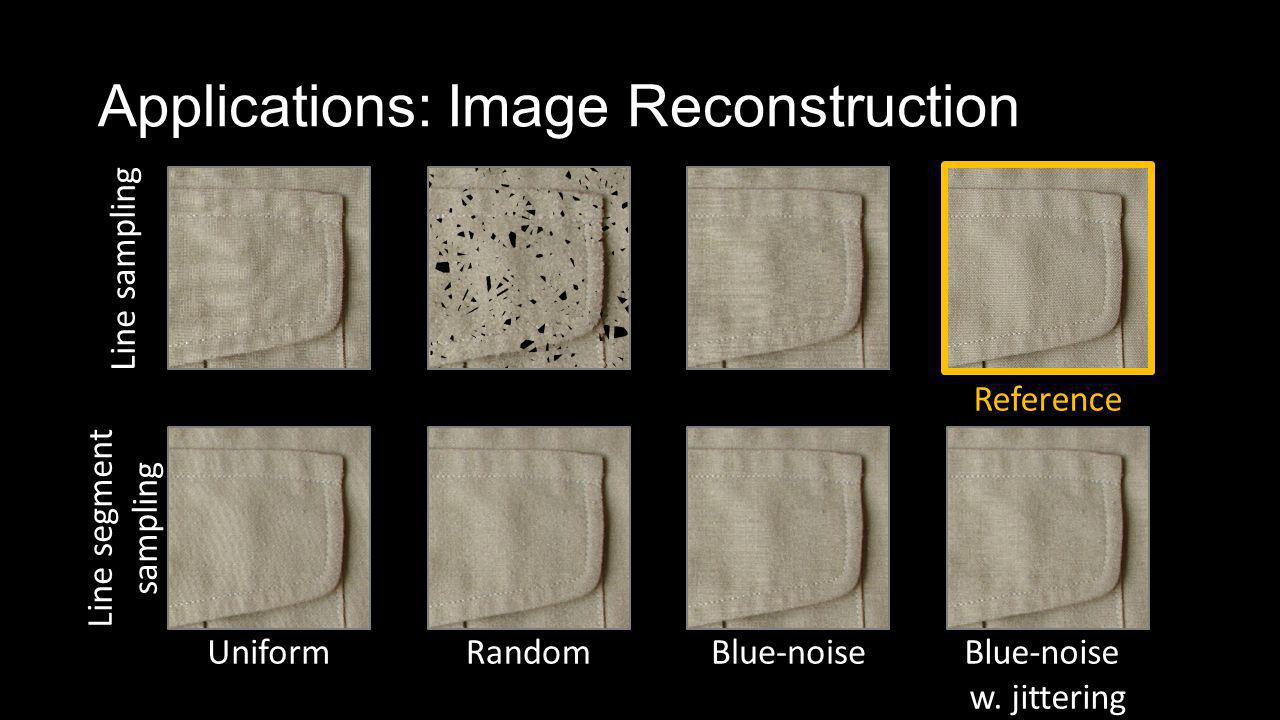 Applications: Image Reconstruction Line sampling Line segment sampling UniformRandomBlue-noise w.