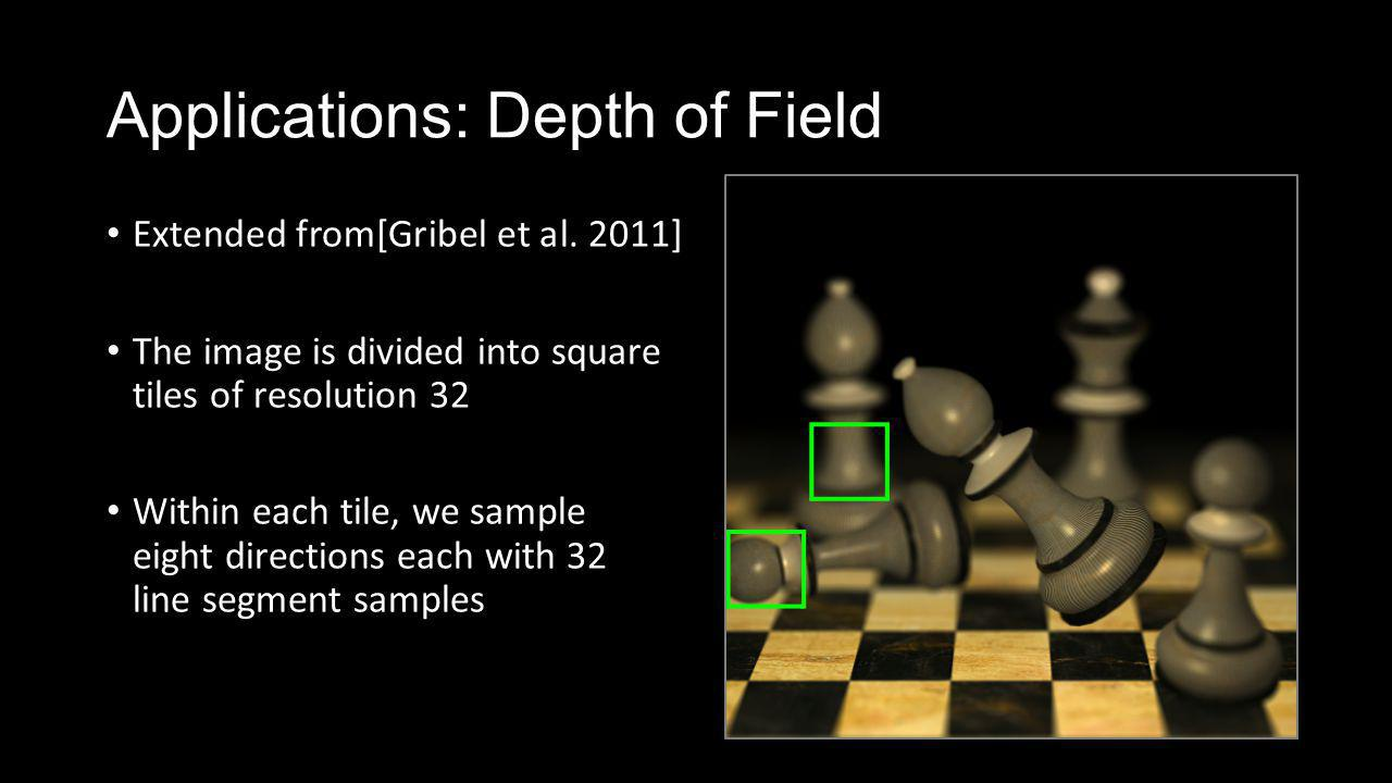 Applications: Depth of Field Extended from[Gribel et al.