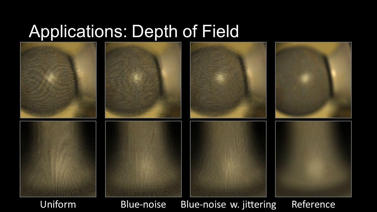 Applications: Depth of Field Uniform Blue-noise Blue-noise w. jittering Reference