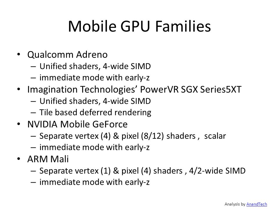 Mobile GPU Families Qualcomm Adreno – Unified shaders, 4-wide SIMD – immediate mode with early-z Imagination Technologies PowerVR SGX Series5XT – Unified shaders, 4-wide SIMD – Tile based deferred rendering NVIDIA Mobile GeForce – Separate vertex (4) & pixel (8/12) shaders, scalar – immediate mode with early-z ARM Mali – Separate vertex (1) & pixel (4) shaders, 4/2-wide SIMD – immediate mode with early-z Analysis by AnandTechAnandTech