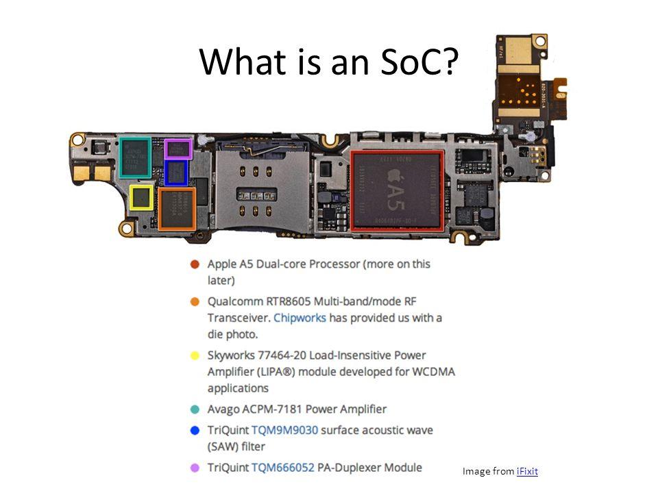 PowerVR SGX Series5XT Image from ImgTecImgTec
