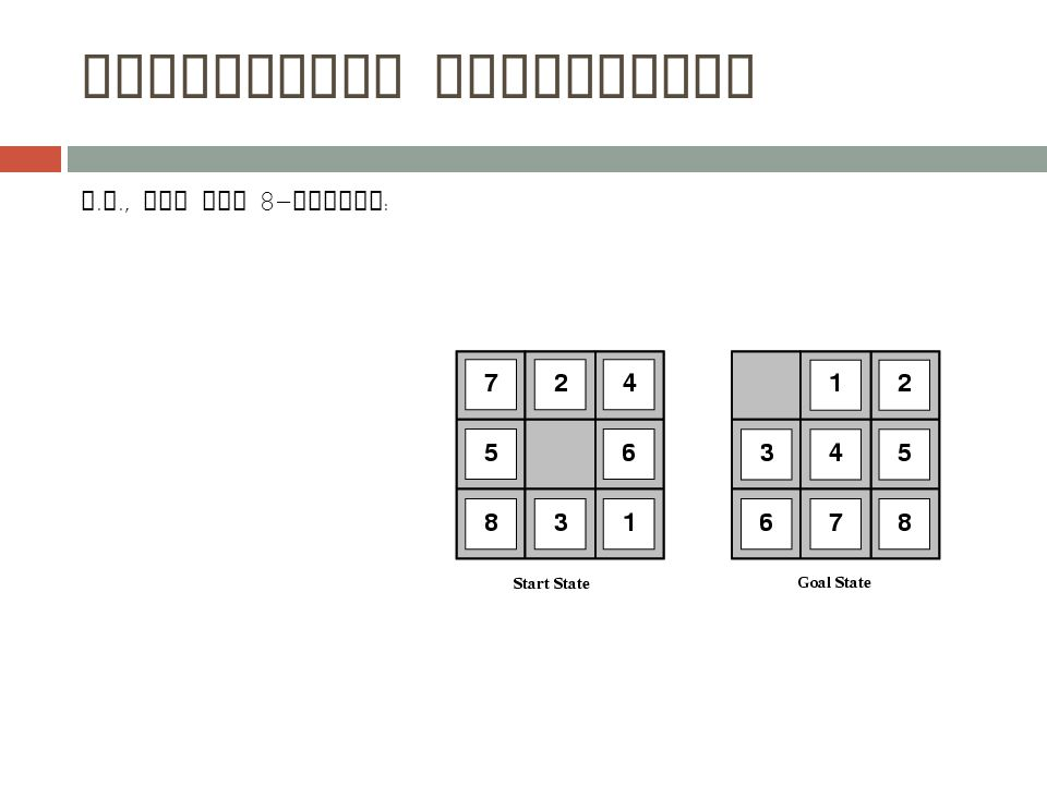 E. g., for the 8- puzzle :