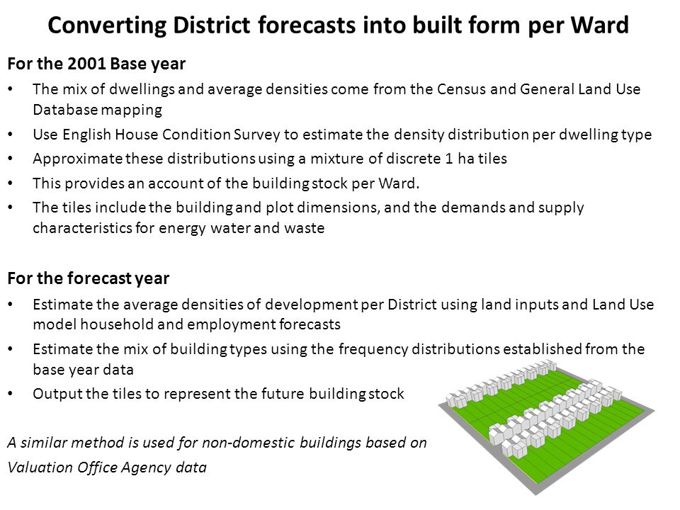 Converting District forecasts into built form per Ward For the 2001 Base year The mix of dwellings and average densities come from the Census and General Land Use Database mapping Use English House Condition Survey to estimate the density distribution per dwelling type Approximate these distributions using a mixture of discrete 1 ha tiles This provides an account of the building stock per Ward.
