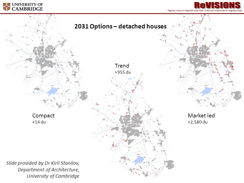 Compact +14 du Market led +2,580 du Trend +955 du 2031 Options – detached houses Regional Visions of Integrated Sustainable Infrastructure Optimised for Neighbourhoods Slide provided by Dr Kiril Stanilov, Department of Architecture, University of Cambridge