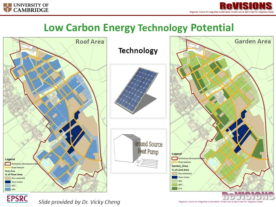 Low Carbon Energy Technology Potential Technology Roof Area Garden Area Slide provided by Dr.