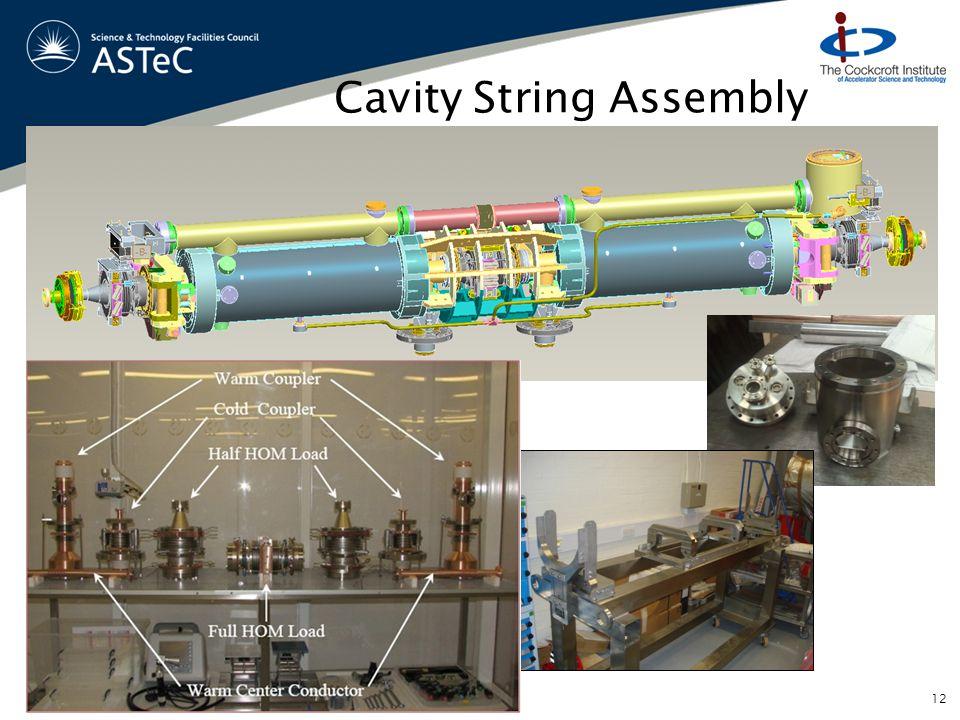 Cavity String Assembly 12