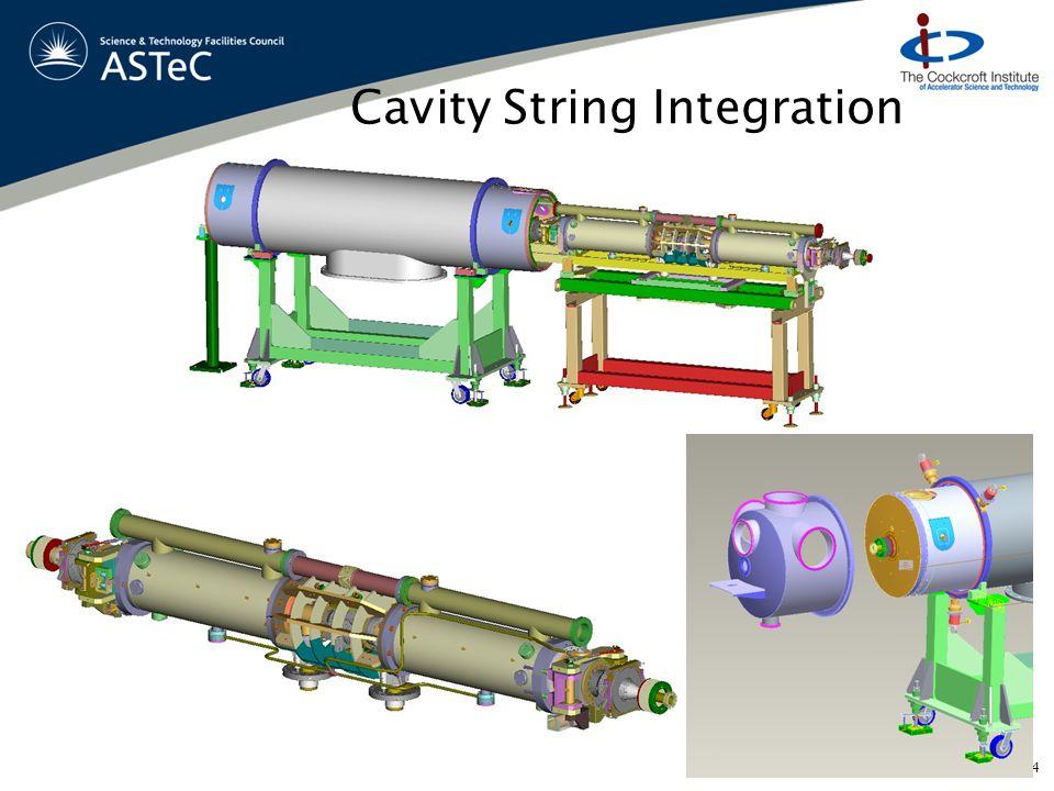 Cavity String Integration 14