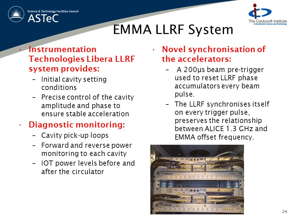 EMMA LLRF System Instrumentation Technologies Libera LLRF system provides: –Initial cavity setting conditions –Precise control of the cavity amplitude