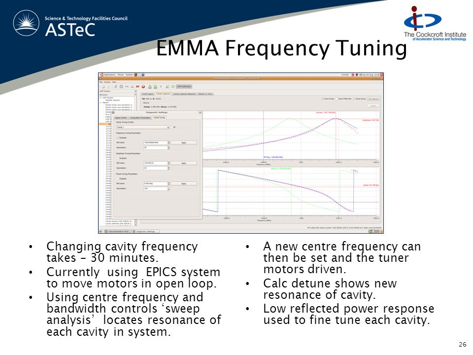 EMMA Frequency Tuning Changing cavity frequency takes – 30 minutes. Currently using EPICS system to move motors in open loop. Using centre frequency a
