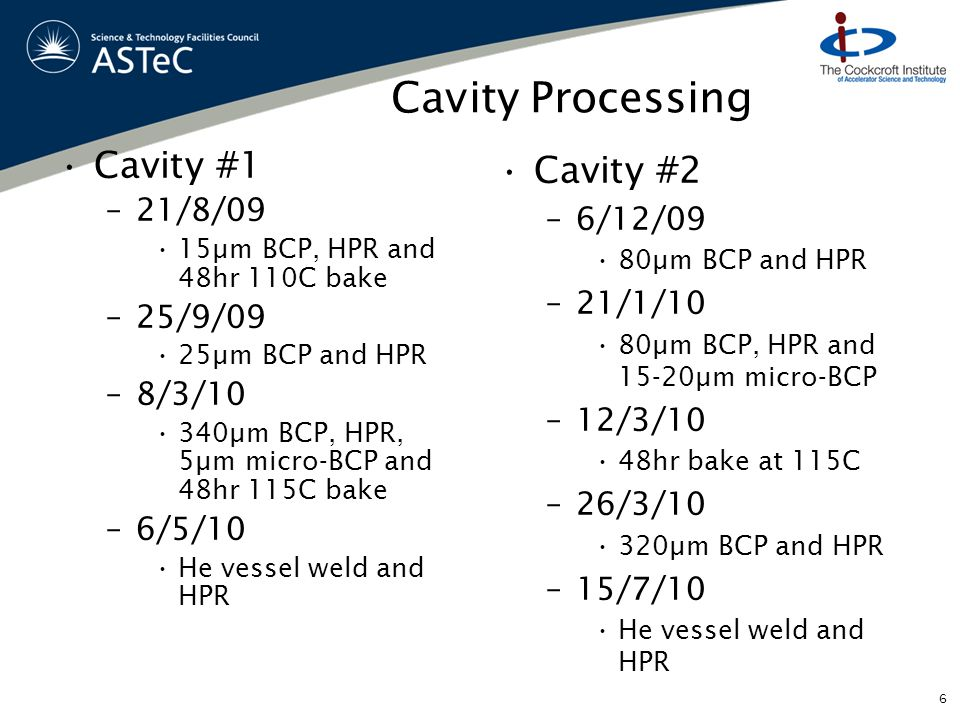 Cavity Processing Cavity #1 –21/8/09 15µm BCP, HPR and 48hr 110C bake –25/9/09 25µm BCP and HPR –8/3/10 340µm BCP, HPR, 5µm micro-BCP and 48hr 115C ba