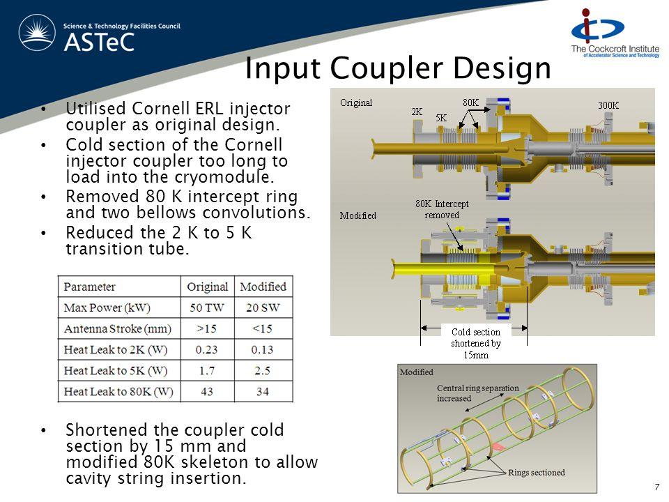 Input Coupler Design Utilised Cornell ERL injector coupler as original design.